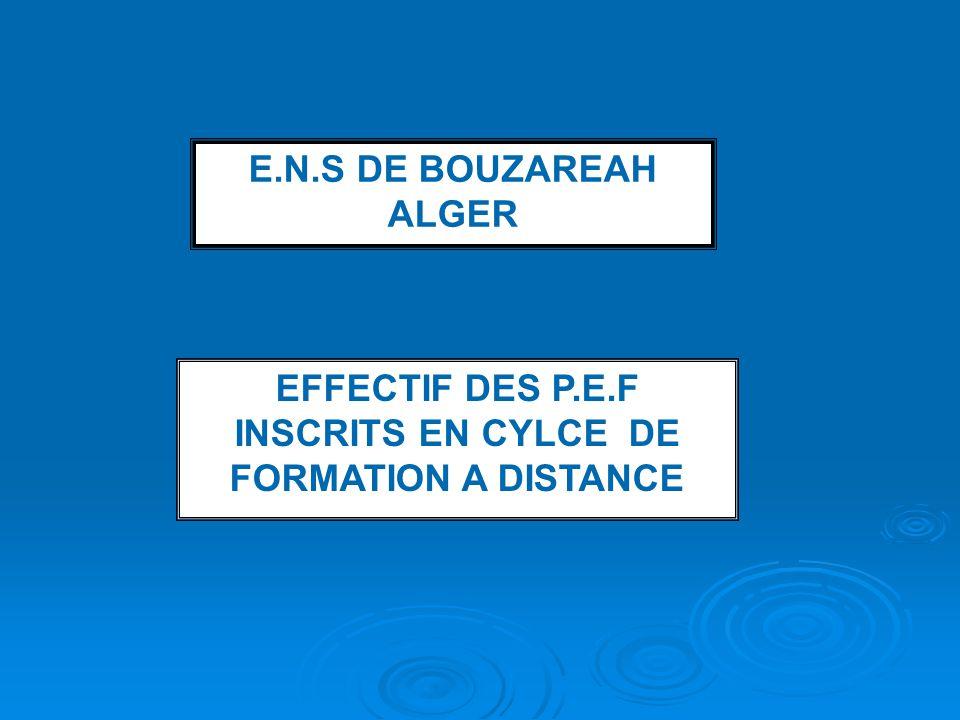 E.N.S DE BOUZAREAH ALGER EFFECTIF DES P.E.F INSCRITS EN CYLCE DE FORMATION A DISTANCE