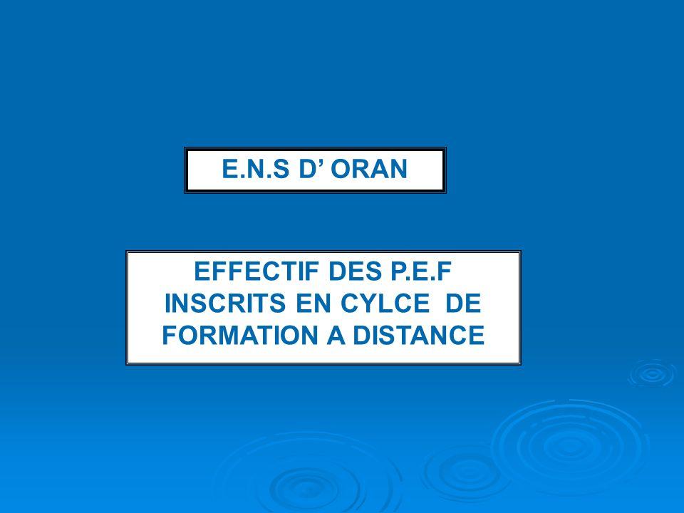 E.N.S D ORAN EFFECTIF DES P.E.F INSCRITS EN CYLCE DE FORMATION A DISTANCE