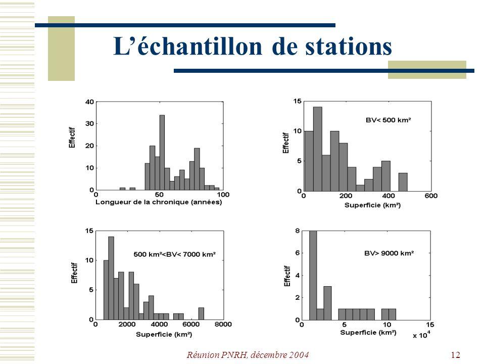 Réunion PNRH, décembre 200411 Léchantillon de stations 164 stations 14 CNR 81 EDF 69 DIREN ?
