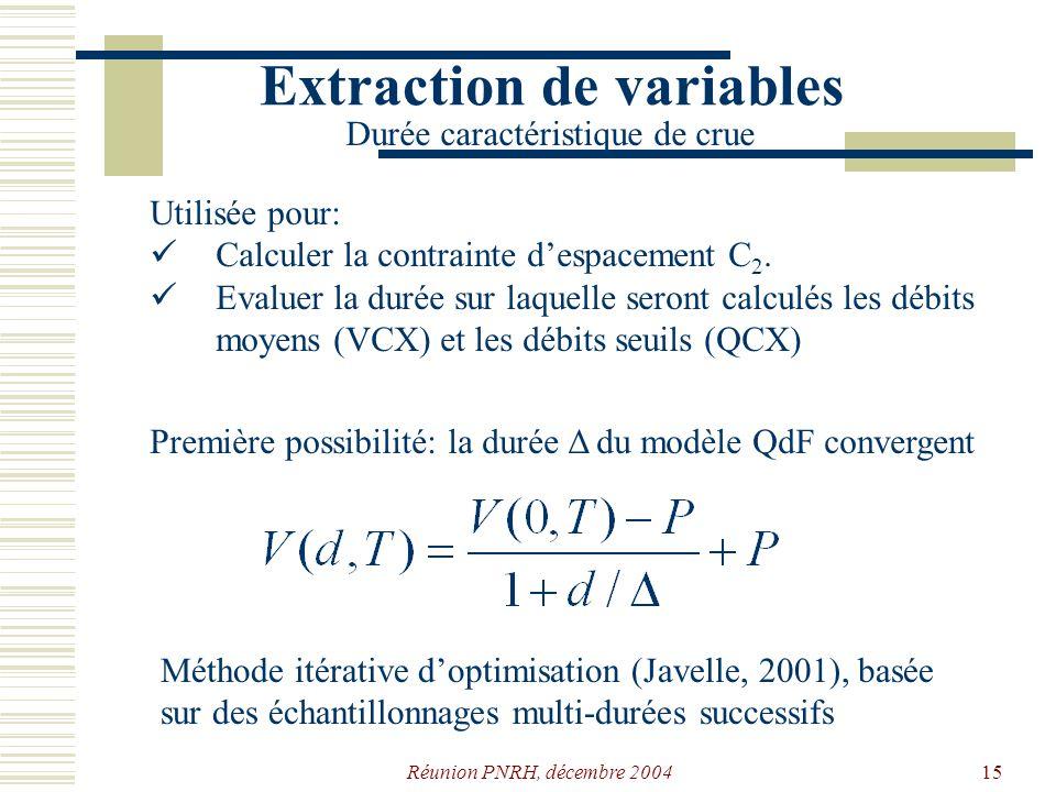 Réunion PNRH, décembre 200414 Extraction de variables Contraintes dindépendance Débit (l.s -1 ) Temps (jours) C 2 : espacement C 1 : redescente sous la moitié du pic C 3 : cohérence avec la sélection dévènements