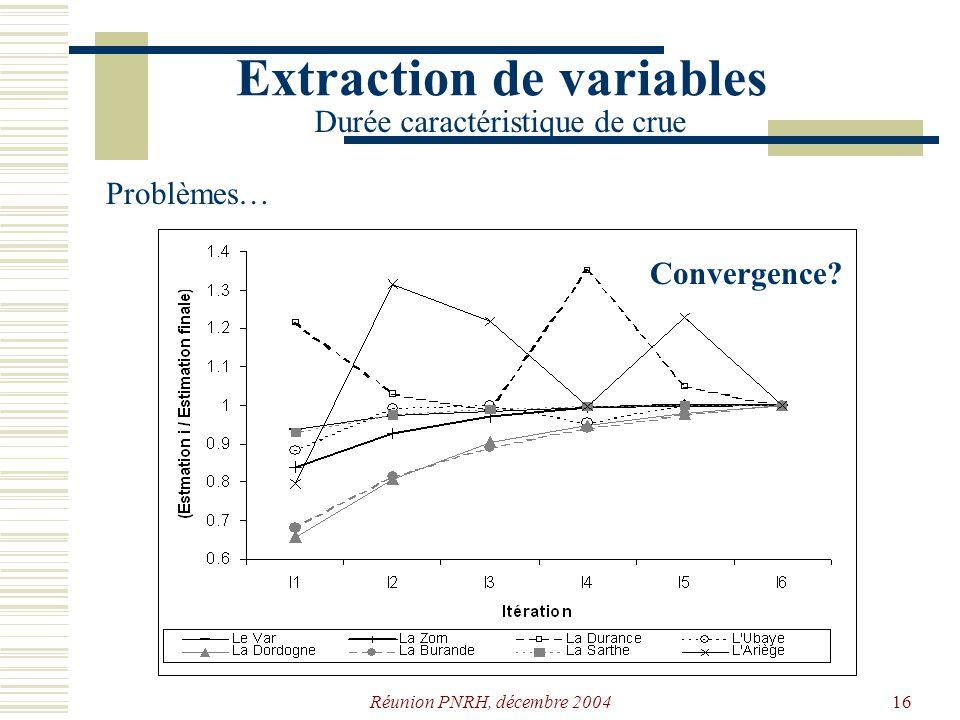 Réunion PNRH, décembre 200415 Extraction de variables Durée caractéristique de crue Utilisée pour: Calculer la contrainte despacement C 2. Evaluer la