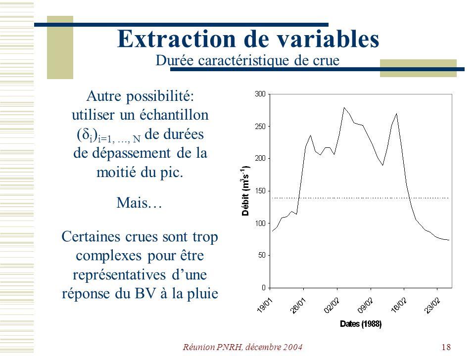 Réunion PNRH, décembre 200417 Extraction de variables Durée caractéristique de crue Problèmes… Sur-estimation à partir de données journalières
