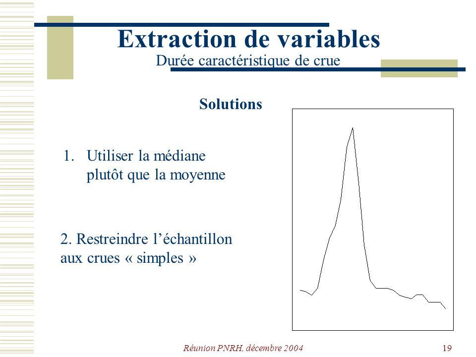 Réunion PNRH, décembre 200418 Extraction de variables Durée caractéristique de crue Autre possibilité: utiliser un échantillon (δ i ) i=1, …, N de durées de dépassement de la moitié du pic.
