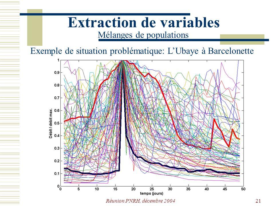 Réunion PNRH, décembre 200420 Extraction de variables Durée caractéristique de crue Application 5.5 j. 7.9 j. Pour les bassins lents ou les crues niva