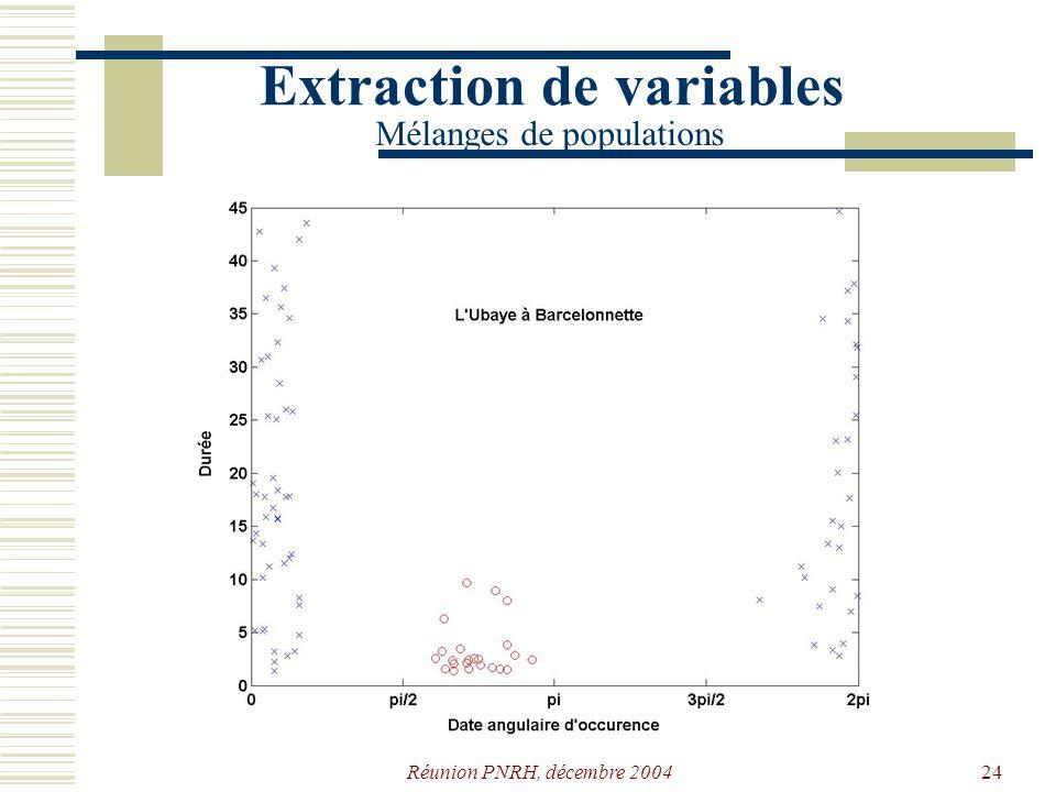 Réunion PNRH, décembre 200423 Extraction de variables Mélanges de populations Comment détecter un mélange de population? 1.Classifier les évènements e