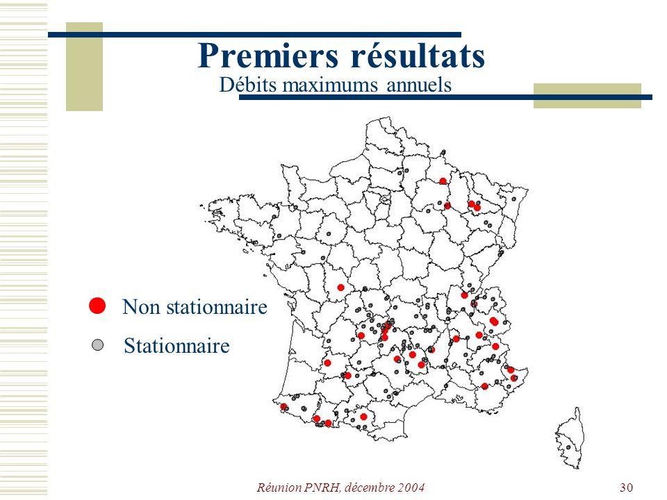 Réunion PNRH, décembre 200429 Extraction de variables Les variables « moyennes » Modules annuels Distance au régime moyen: