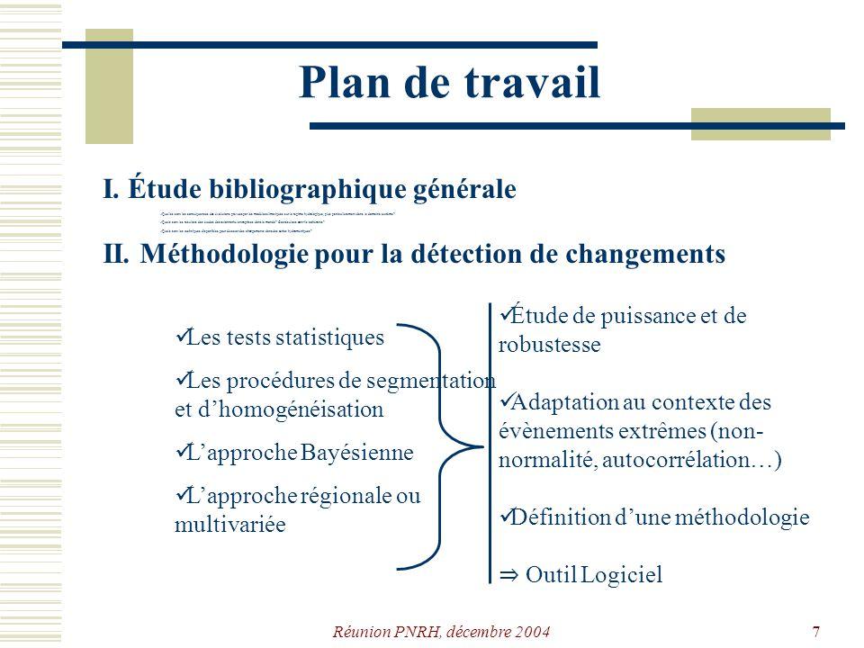 Réunion PNRH, décembre 20047 Plan de travail I.