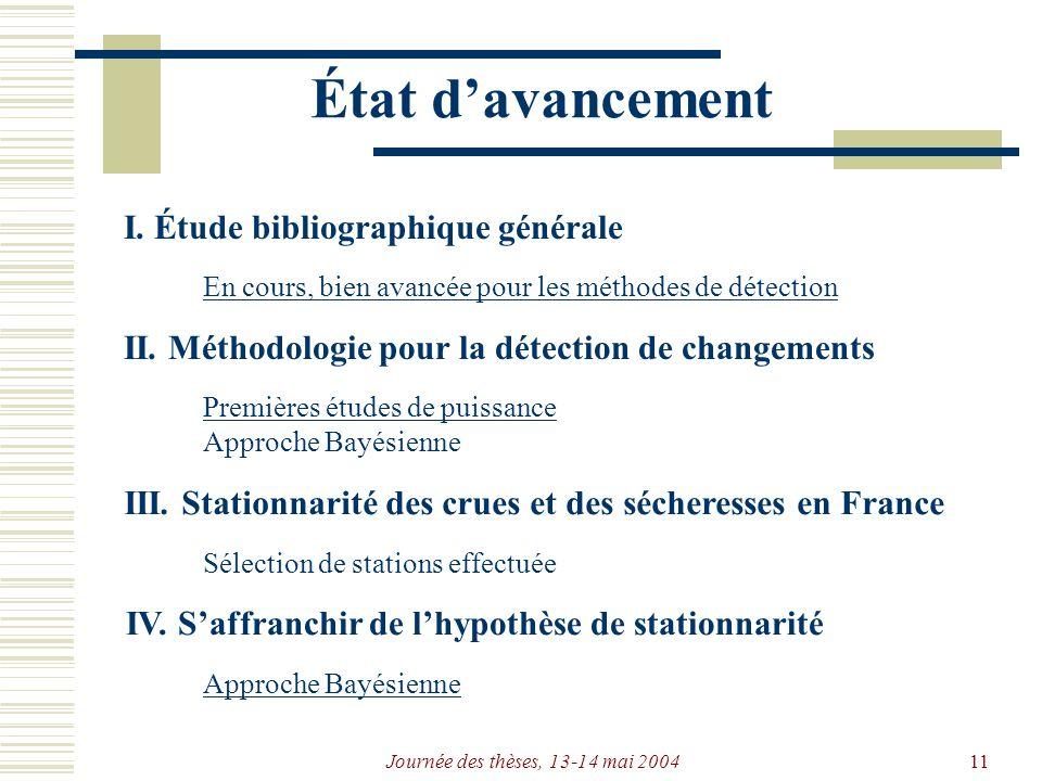 Journée des thèses, 13-14 mai 200411 État davancement I.