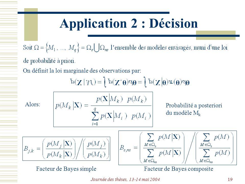 Journée des thèses, 13-14 mai 200419 Application 2 : Décision On définit la loi marginale des observations par: Alors: Probabilité a posteriori du modèle M k Facteur de Bayes simple Facteur de Bayes composite