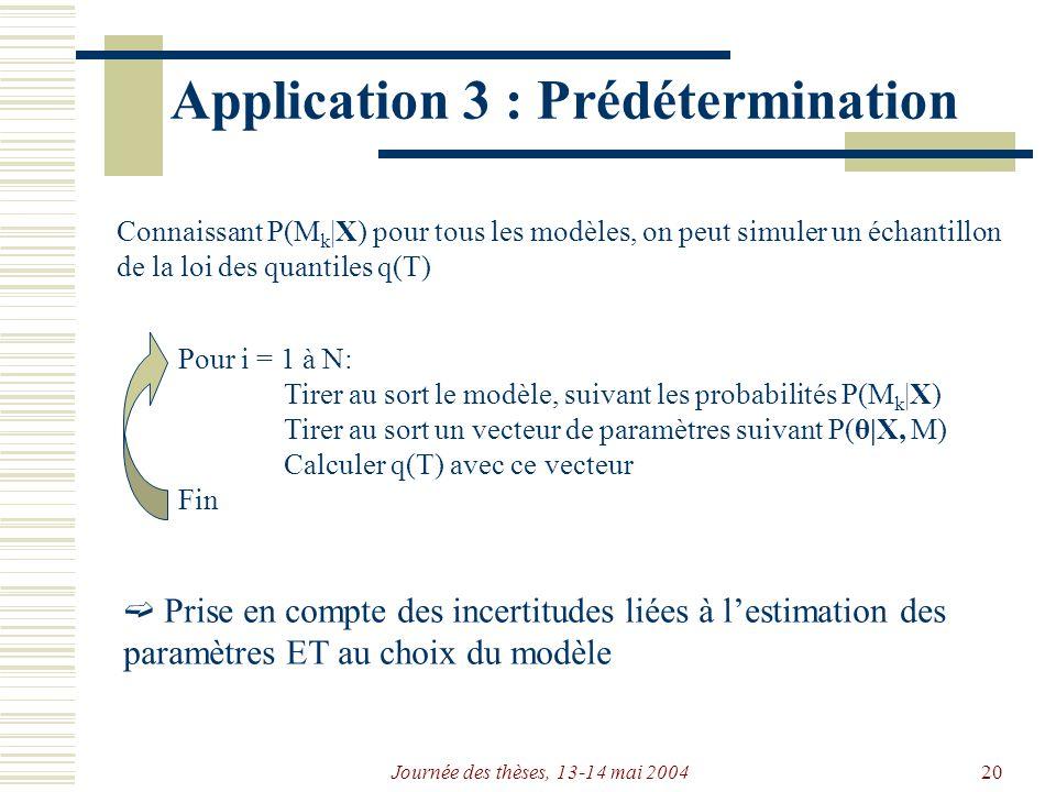 Journée des thèses, 13-14 mai 200420 Application 3 : Prédétermination Connaissant P(M k |X) pour tous les modèles, on peut simuler un échantillon de la loi des quantiles q(T) Prise en compte des incertitudes liées à lestimation des paramètres ET au choix du modèle Pour i = 1 à N: Tirer au sort le modèle, suivant les probabilités P(M k |X) Tirer au sort un vecteur de paramètres suivant P(θ|X, M) Calculer q(T) avec ce vecteur Fin