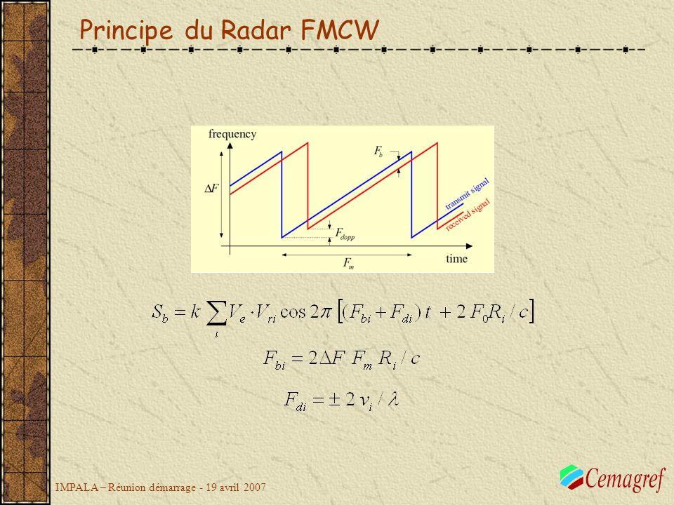 IMPALA – Réunion démarrage - 19 avril 2007 Principe du Radar FMCW