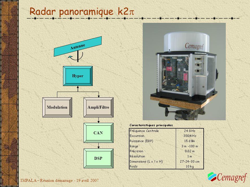 IMPALA – Réunion démarrage - 19 avril 2007 Radar panoramique k2 ModulationAmpli/Filtre DSP Hyper CAN Antenne