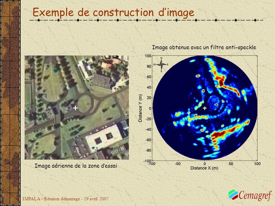 IMPALA – Réunion démarrage - 19 avril 2007 SLAM concept (Simultaneous Localization And Mapping) Localisation et cartographie sont des processus interdépendants la localisation dans une carte implique que cette carte existe pour construire et améliorer une carte, une phase préliminaire de localisation est indispensable localisation et cartographie doivent être réalisées simultanément Développement dune application R-SLAM utilisant le radar K2 Développement dune application R-SLAM utilisant le radar K2 La compréhension spatiale est une composante essentielle pour le développement de la robotique mobile autonome, avec deux points principaux localisation (du robot dans son environnement) localisation (du robot dans son environnement) modélisation géométrique de lenvironnement (localisation des amers) modélisation géométrique de lenvironnement (localisation des amers) R-SLAM (Radar-Simultaneous Localization And Mapping)