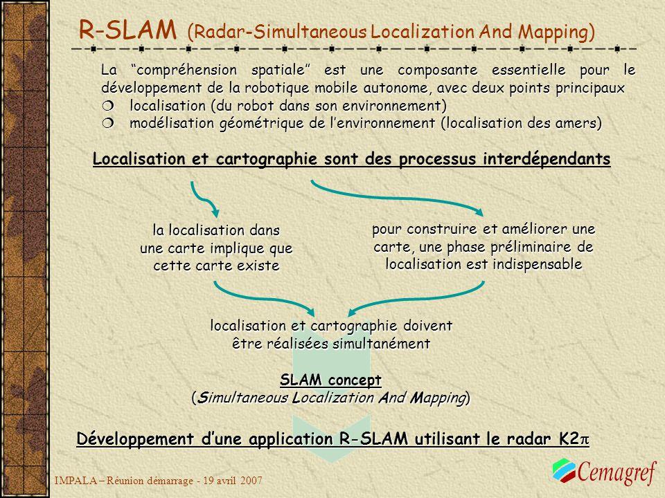 IMPALA – Réunion démarrage - 19 avril 2007 SLAM concept (Simultaneous Localization And Mapping) Localisation et cartographie sont des processus interd