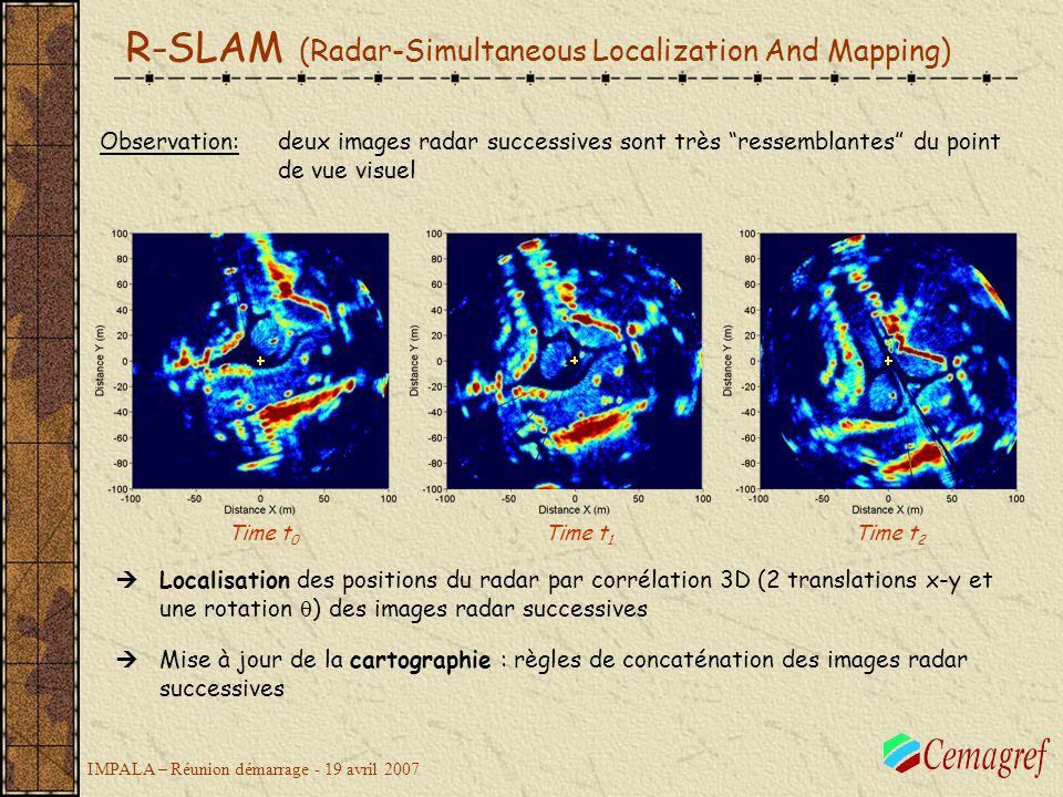 IMPALA – Réunion démarrage - 19 avril 2007 Observation:deux images radar successives sont très ressemblantes du point de vue visuel Time t 0 Time t 1