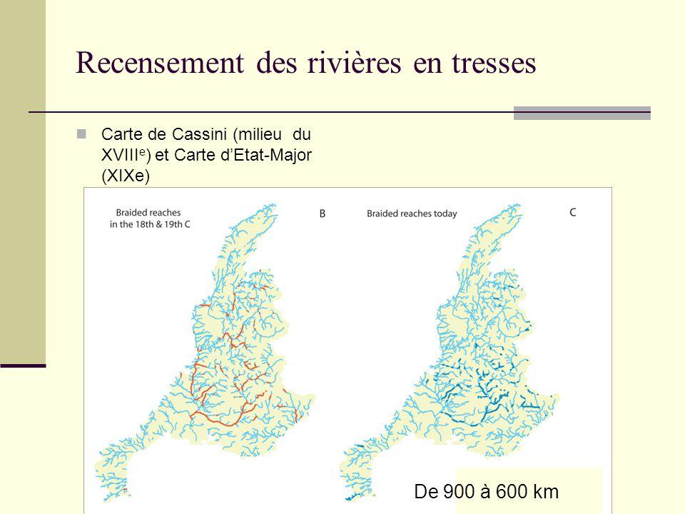 Recensement des rivières en tresses Carte de Cassini (milieu du XVIII e ) et Carte dEtat-Major (XIXe) De 900 à 600 km