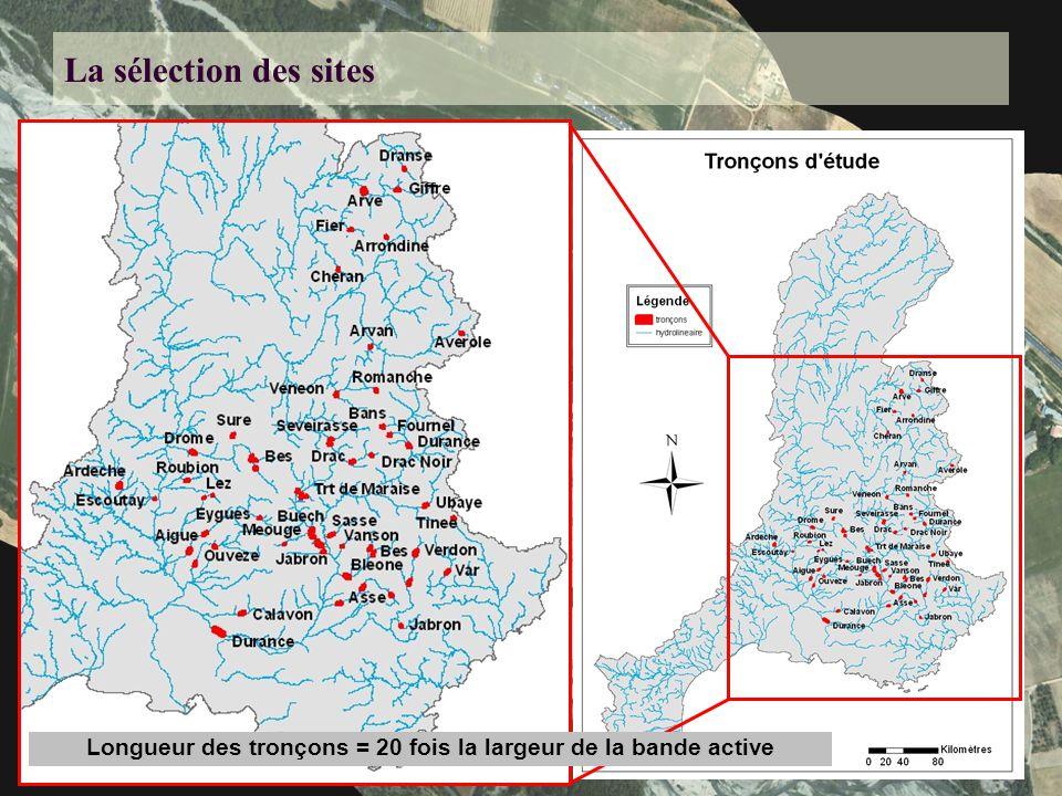 Tronçons étudiés dans de précédents projets; Analyses historiques; Tronçons disparus pour causes inconnues; Naturalité des tronçons; Représentativité