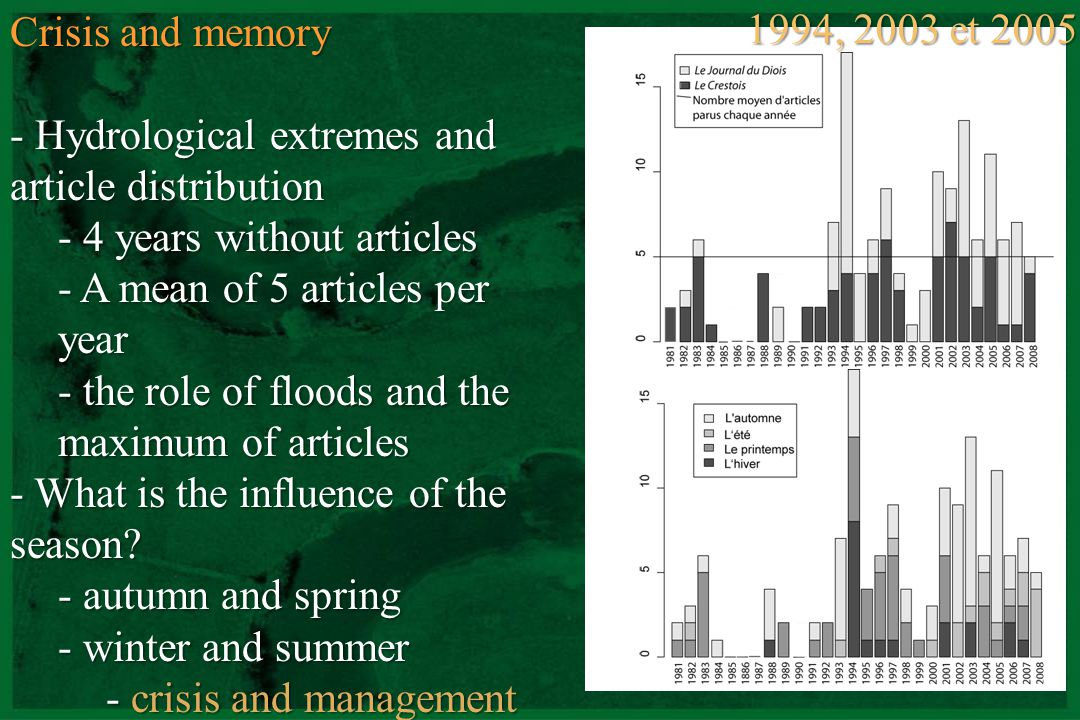 CNRS - UMR 5600 Crisis and memory - Hydrological extremes and article distribution - 4 years without articles - A mean of 5 articles per year - the ro
