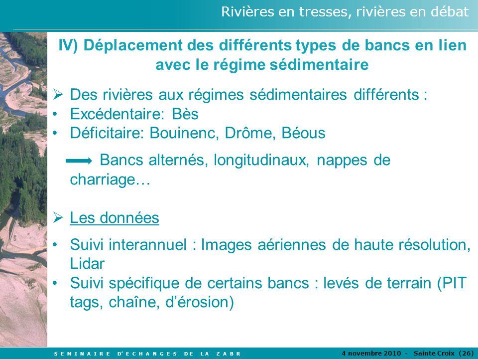S E M I N A I R E D E C H A N G E S D E L A Z A B R 4 novembre 2010 - Sainte Croix (26 ) Rivières en tresses, rivières en débat IV) Déplacement des di
