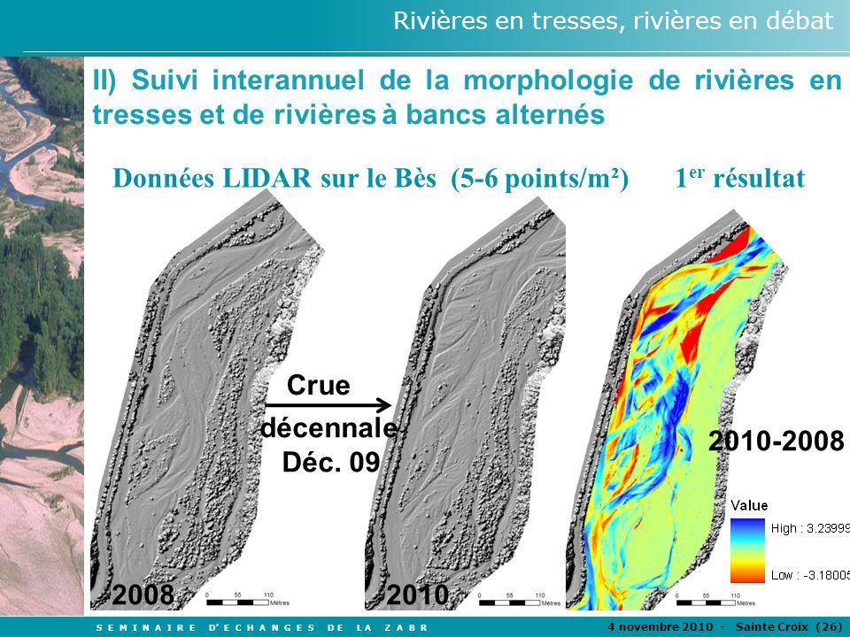 S E M I N A I R E D E C H A N G E S D E L A Z A B R 4 novembre 2010 - Sainte Croix (26 ) Rivières en tresses, rivières en débat II) Suivi interannuel