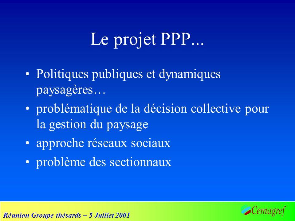 Réunion Groupe thésards – 5 Juillet 2001 Le projet PPP... Politiques publiques et dynamiques paysagères… problématique de la décision collective pour