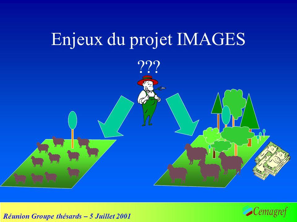 Enjeux du projet IMAGES ???