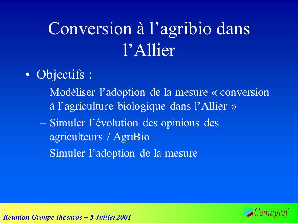 Réunion Groupe thésards – 5 Juillet 2001 Conversion à lagribio dans lAllier Objectifs : –Modéliser ladoption de la mesure « conversion à lagriculture biologique dans lAllier » –Simuler lévolution des opinions des agriculteurs / AgriBio –Simuler ladoption de la mesure