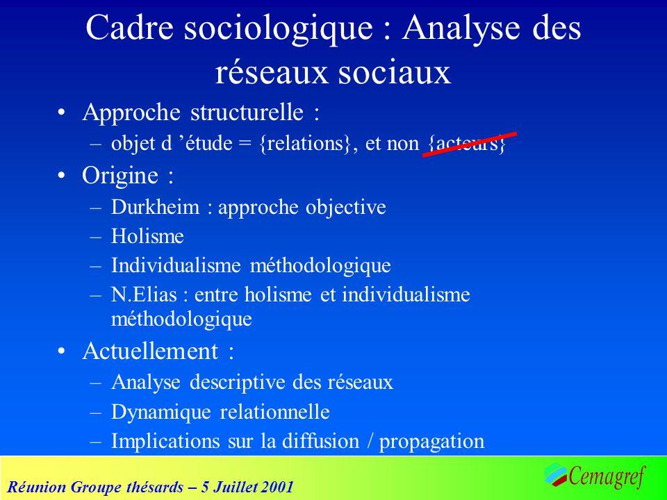 Réunion Groupe thésards – 5 Juillet 2001 Cadre sociologique : Analyse des réseaux sociaux Approche structurelle : –objet d étude = {relations}, et non