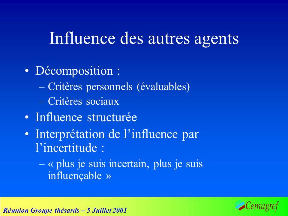 Réunion Groupe thésards – 5 Juillet 2001 Influence des autres agents Décomposition : –Critères personnels (évaluables) –Critères sociaux Influence str