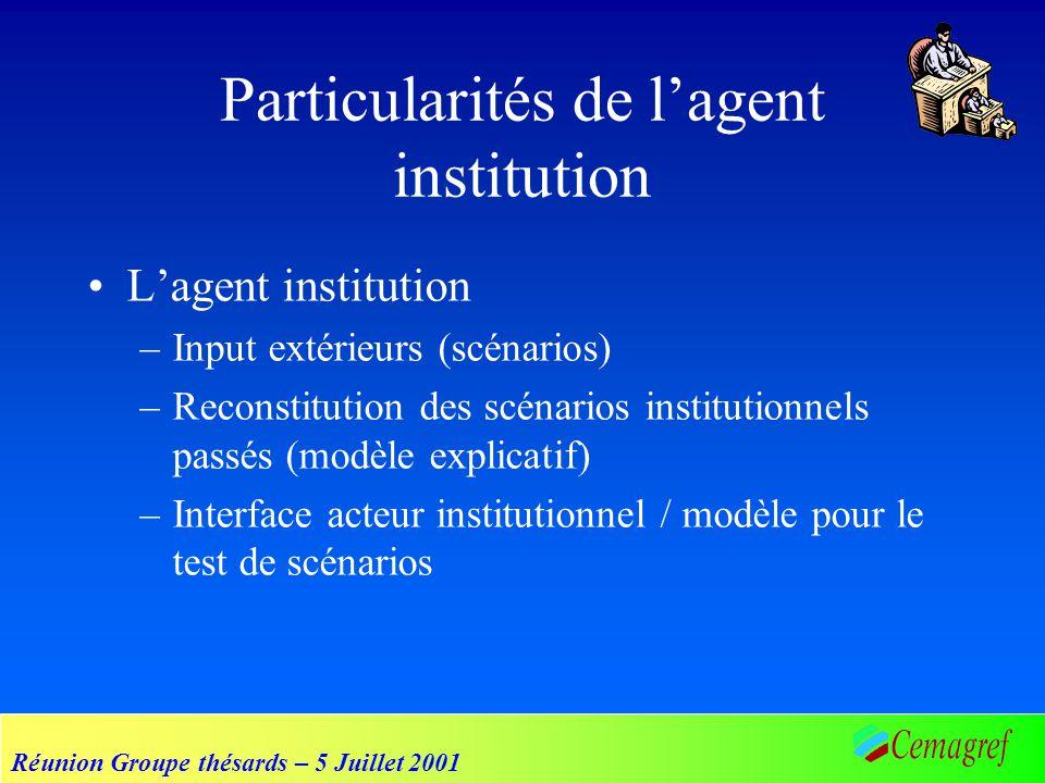 Réunion Groupe thésards – 5 Juillet 2001 Particularités de lagent institution Lagent institution –Input extérieurs (scénarios) –Reconstitution des scé