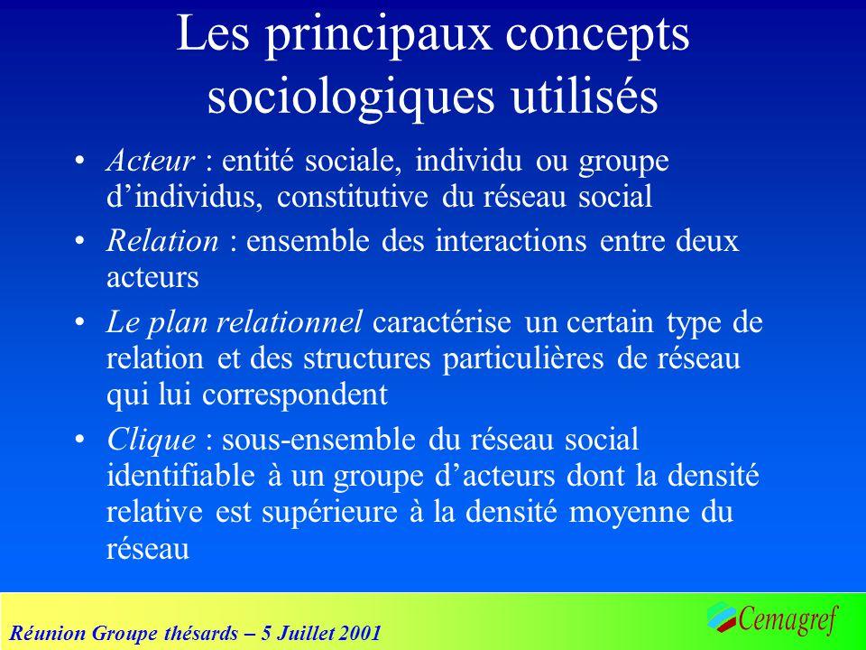 Réunion Groupe thésards – 5 Juillet 2001 Les principaux concepts sociologiques utilisés Acteur : entité sociale, individu ou groupe dindividus, consti