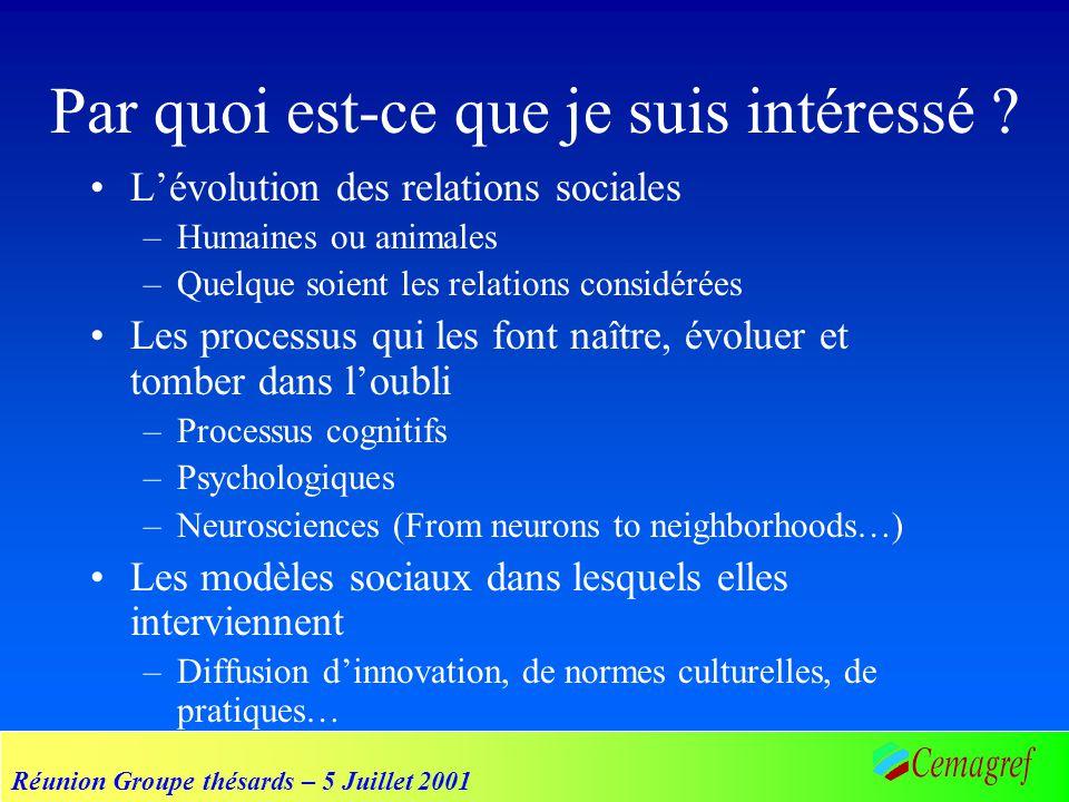 Réunion Groupe thésards – 5 Juillet 2001 Par quoi est-ce que je suis intéressé ? Lévolution des relations sociales –Humaines ou animales –Quelque soie