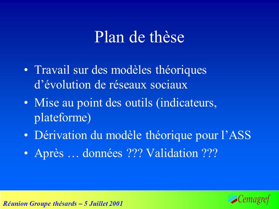 Réunion Groupe thésards – 5 Juillet 2001 Plan de thèse Travail sur des modèles théoriques dévolution de réseaux sociaux Mise au point des outils (indi