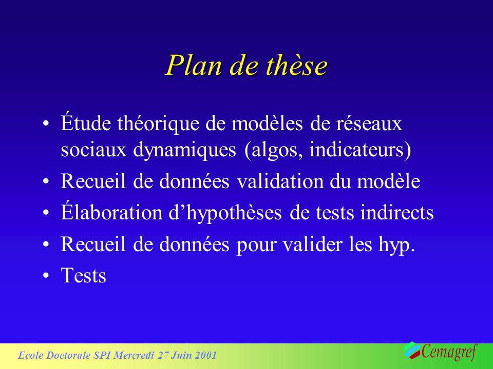 Ecole Doctorale SPI Mercredi 27 Juin 2001 Plan de thèse Étude théorique de modèles de réseaux sociaux dynamiques (algos, indicateurs) Recueil de donné