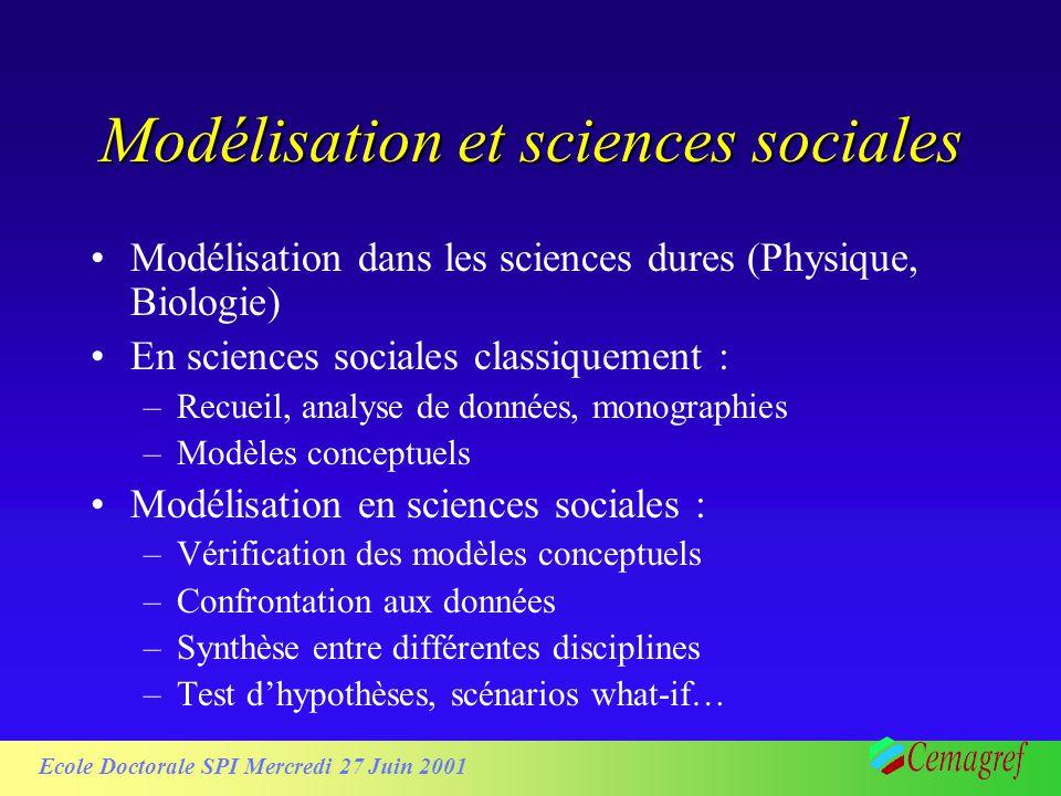 Ecole Doctorale SPI Mercredi 27 Juin 2001 Modélisation et sciences sociales Modélisation dans les sciences dures (Physique, Biologie) En sciences soci