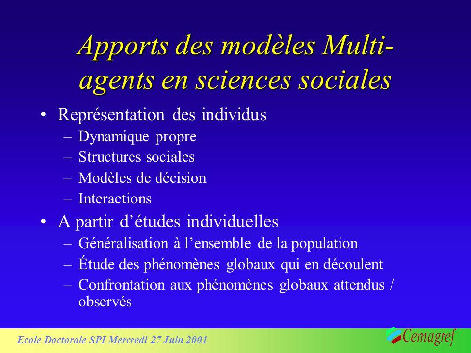 Ecole Doctorale SPI Mercredi 27 Juin 2001 Apports des modèles Multi- agents en sciences sociales Représentation des individus –Dynamique propre –Struc