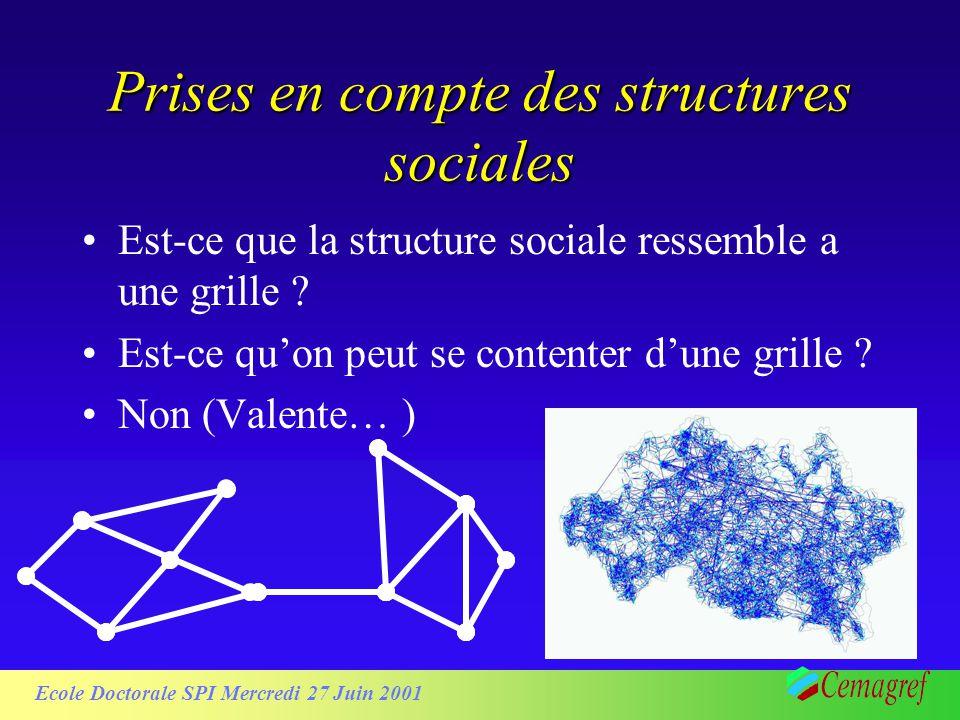 Ecole Doctorale SPI Mercredi 27 Juin 2001 Prises en compte des structures sociales Est-ce que la structure sociale ressemble a une grille ? Est-ce quo