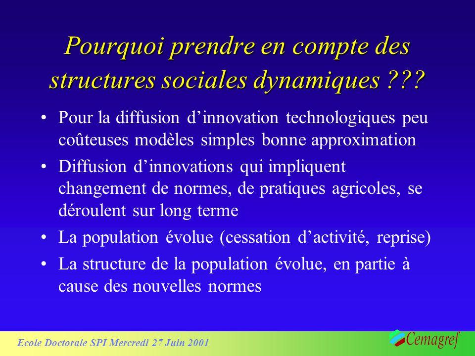 Ecole Doctorale SPI Mercredi 27 Juin 2001 Pourquoi prendre en compte des structures sociales dynamiques ??? Pour la diffusion dinnovation technologiqu