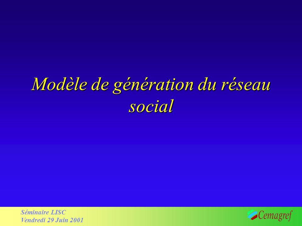 Séianire LISC Vendredi 29 Juin 2001 Réseaux sociaux IMAGES 3 types de liens : –Locaux (<10km) –Professionnels (classes déquivalence géo- socio-techniques) –aléatoires