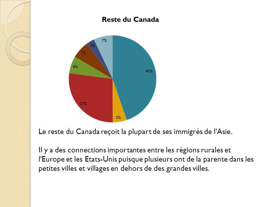 Le reste du Canada reçoit la plupart de ses immigrés de l Asie.