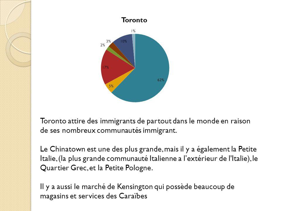 Toronto attire des immigrants de partout dans le monde en raison de ses nombreux communautés immigrant.