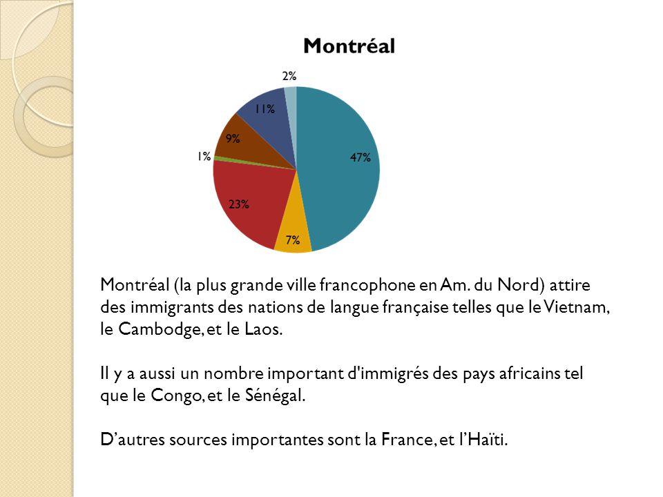 Montréal (la plus grande ville francophone en Am.