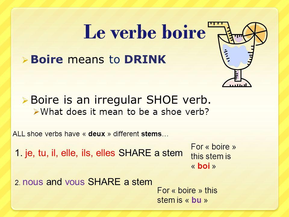 Les conjugations Je BOISNous BUVONS Tu BOISVous BUVEZ Il BOITIls BOIVENT Elle BOITElles BOIVENT Boire – to drink
