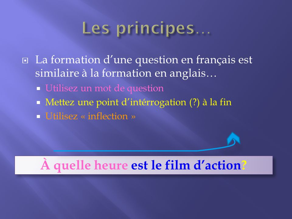 La formation dune question en français est similaire à la formation en anglais… Utilisez un mot de question Mettez une point dintérrogation (?) à la fin Utilisez « inflection » À quelle heure est le film daction?
