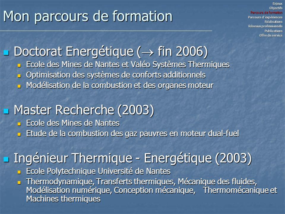 Mon parcours d expériences Valéo Systèmes thermiques (2003-2006) Valéo Systèmes thermiques (2003-2006) Développement dun système de chauffage additionnel innovant Développement dun système de chauffage additionnel innovant Essais expérimentaux sur véhicule en soufflerie Essais expérimentaux sur véhicule en soufflerie Modélisation avancée de la combustion et simulation de la montée en température du véhicule en démarrage à froid Modélisation avancée de la combustion et simulation de la montée en température du véhicule en démarrage à froid Ecole des Mines de Nantes (2003) Ecole des Mines de Nantes (2003) Essais expérimentaux sur banc moteur diesel Essais expérimentaux sur banc moteur diesel Analyse numérique et modélisation de la combustion Analyse numérique et modélisation de la combustion Climatelec (stage, 2002) Climatelec (stage, 2002) Equipement en climatisation/réseau aéraulique Equipement en climatisation/réseau aéraulique Assistance chargé de mission sur chantier GDF site de Chémery Assistance chargé de mission sur chantier GDF site de Chémery Matra Automobile (stage, 2001) Matra Automobile (stage, 2001) Travail sur chaîne de montage, atelier galvanisation Travail sur chaîne de montage, atelier galvanisationEnjeuxObjectifs Parcours de formation Parcours d expériences Réalisations Réseaux professionnels Publications Offre de service