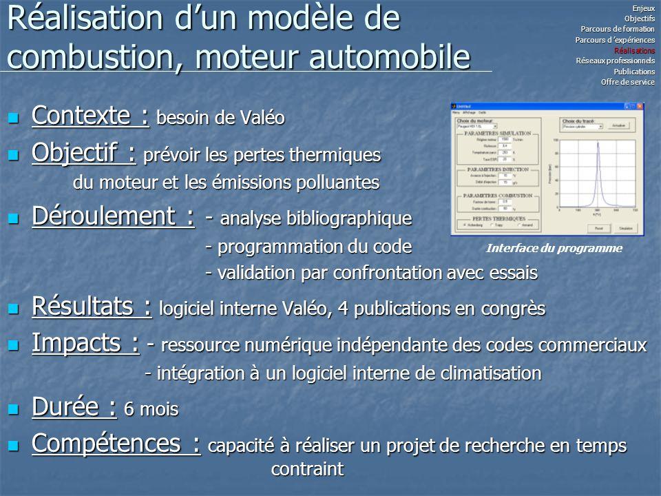 Réalisation dun modèle de combustion, moteur automobile Contexte : besoin de Valéo Contexte : besoin de Valéo Objectif : prévoir les pertes thermiques