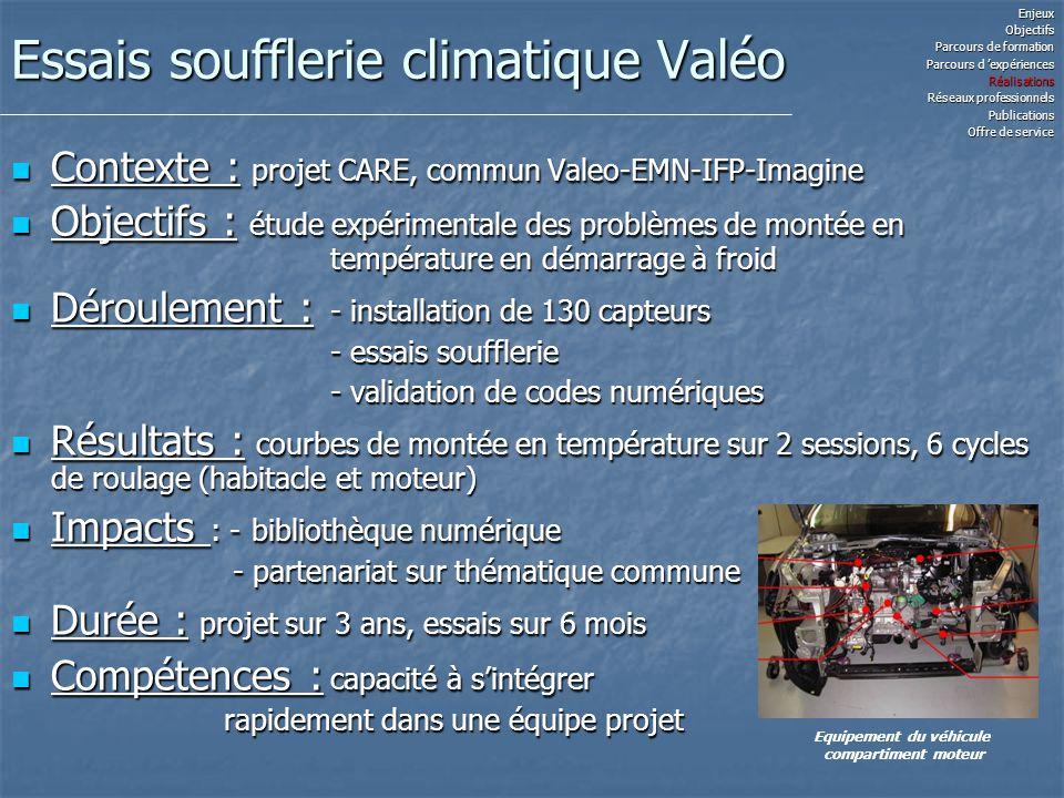 Essais soufflerie climatique Valéo Contexte : projet CARE, commun Valeo-EMN-IFP-Imagine Contexte : projet CARE, commun Valeo-EMN-IFP-Imagine Objectifs