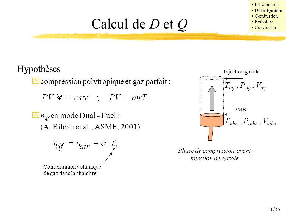 11/35 Hypothèses ycompression polytropique et gaz parfait : yn df en mode Dual - Fuel : (A. Bilcan et al., ASME, 2001) PMB Injection gazole Phase de c