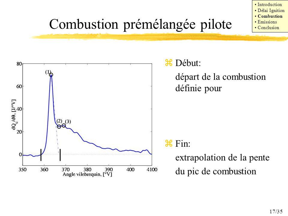 17/35 Combustion prémélangée pilote zDébut: départ de la combustion définie pour zFin: extrapolation de la pente du pic de combustion Introduction Dél
