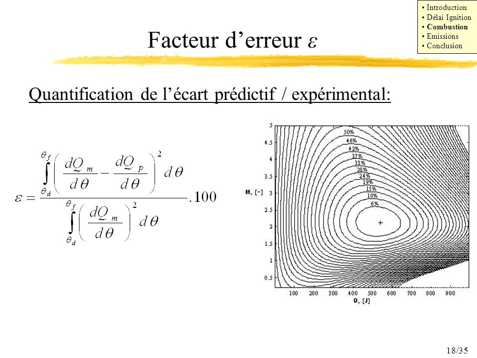 18/35 Facteur derreur ε Quantification de lécart prédictif / expérimental: Introduction Délai Ignition Combustion Emissions Conclusion